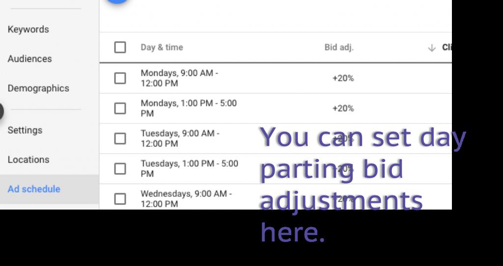 google ads day parting bid adjustments