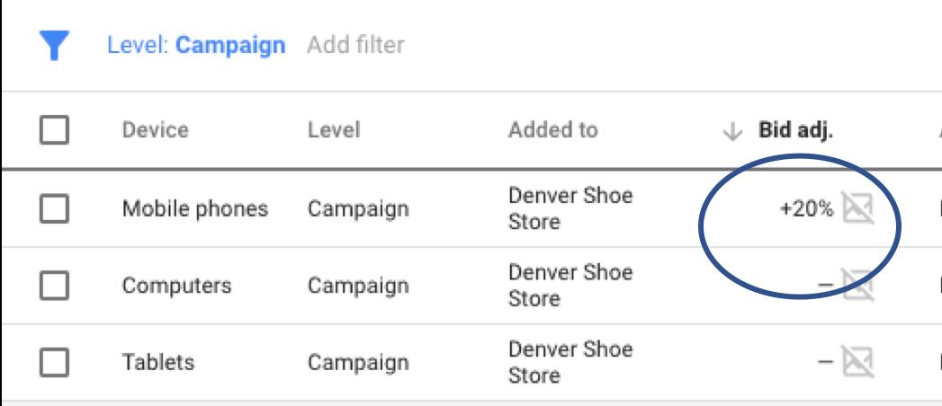 google ads device type bid adjustment